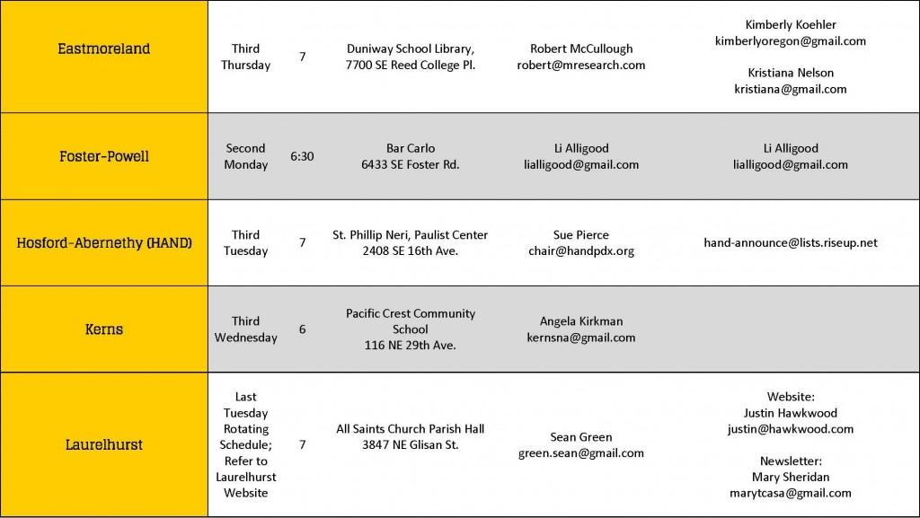 Neighborhood Contact Table_kfedits_Page_2