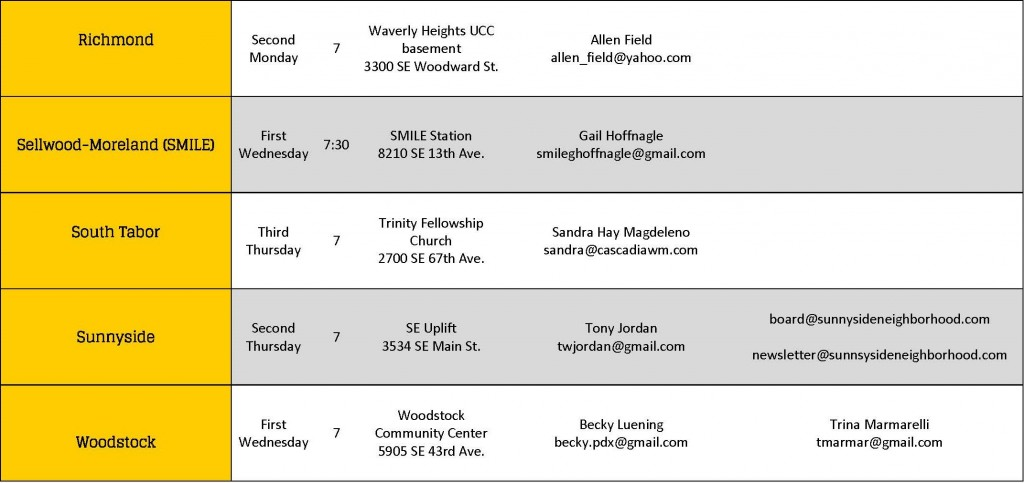 Neighborhood Contact Table_kfedits_Page_4