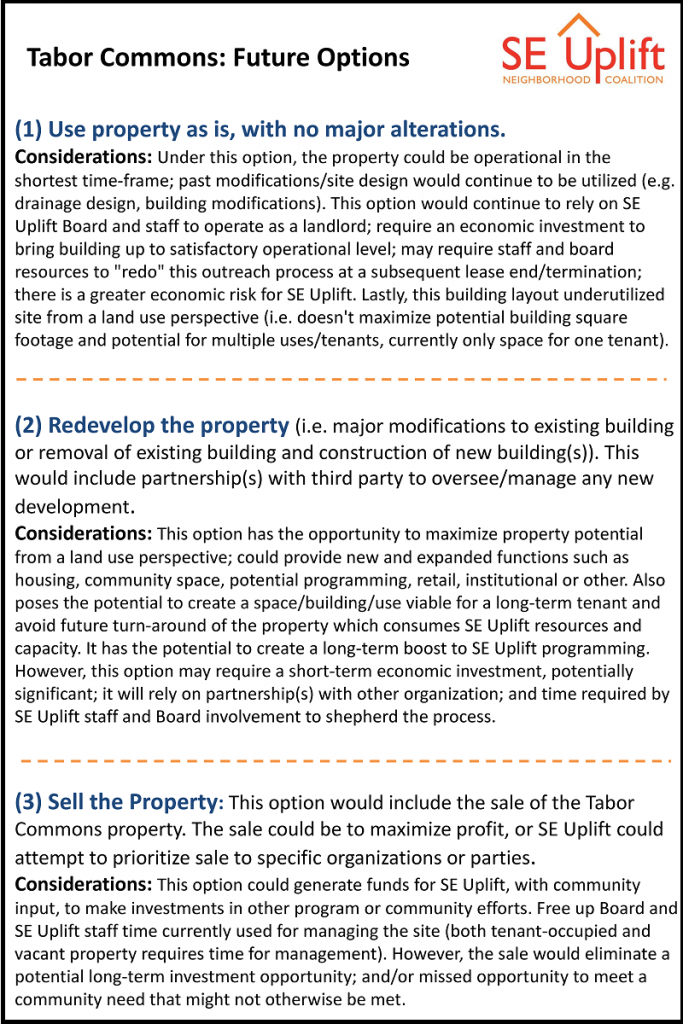 tabor-commons-future-options